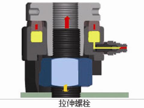 液压螺栓拉伸器工作原理图片